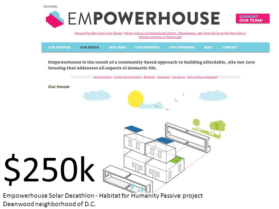$250k Empowerhouse Solar Decathlon - Habitat for Humanity Passive project.