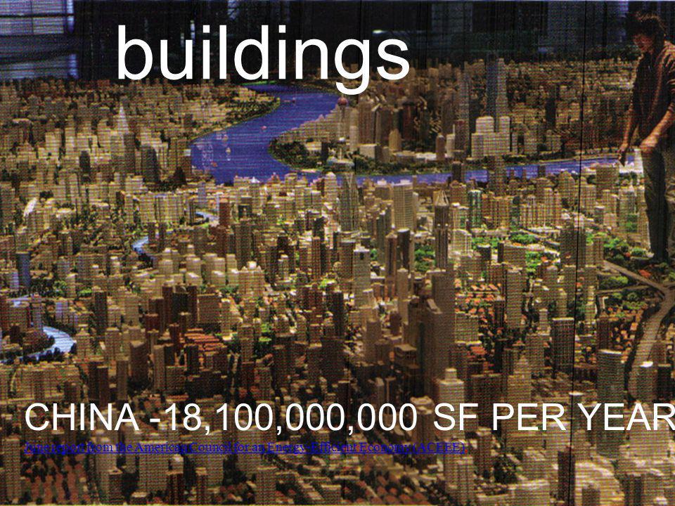 buildings CHINA -18,100,000,000 SF PER YEAR