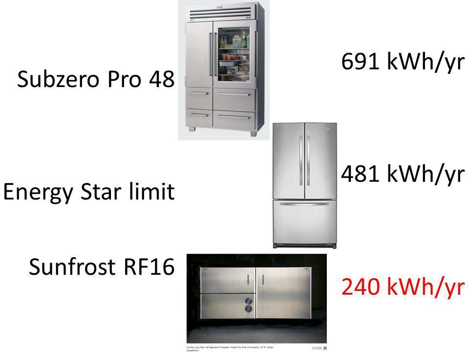 Subzero Pro 48 Energy Star limit Sunfrost RF16