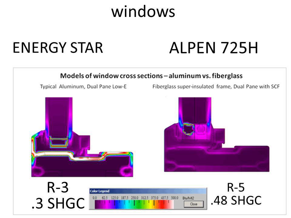 windows ENERGY STAR ALPEN 725H R-5 .48 SHGC R-3 .3 SHGC