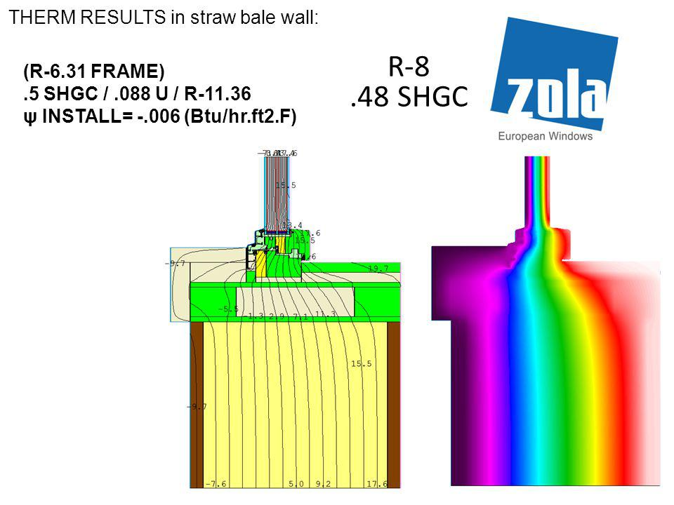 R-8 .48 SHGC THERM RESULTS in straw bale wall: (R-6.31 FRAME)