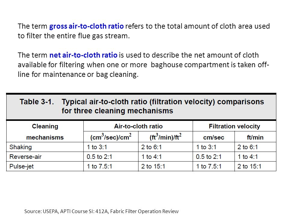 The term gross air-to-cloth ratio refers to the total amount of cloth area used to filter the entire flue gas stream.