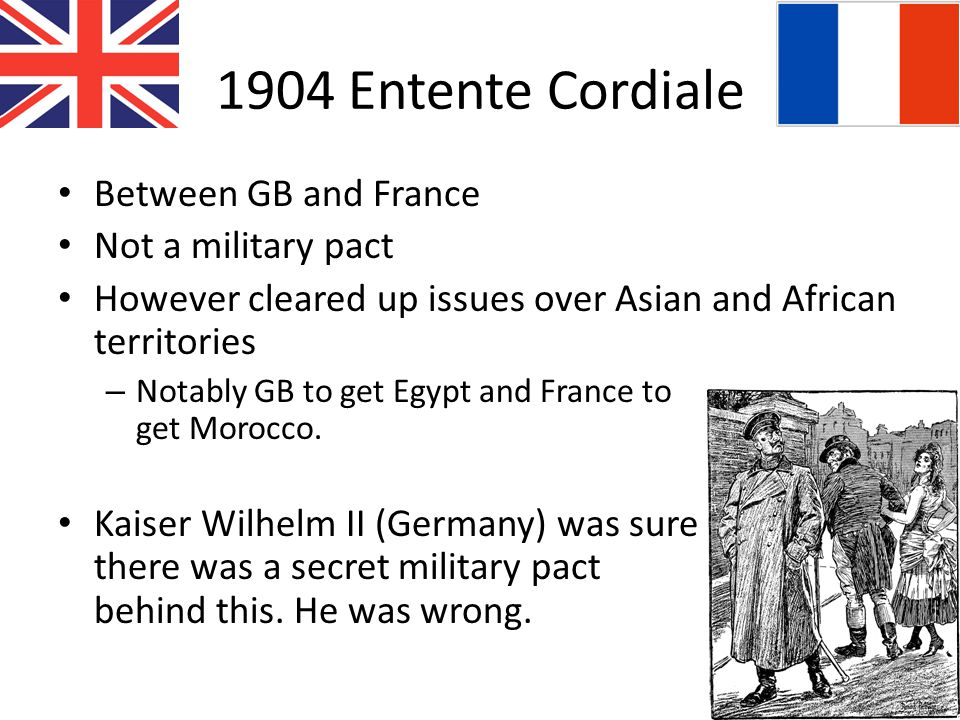 1904 Entente Cordiale Between GB and France Not a military pact