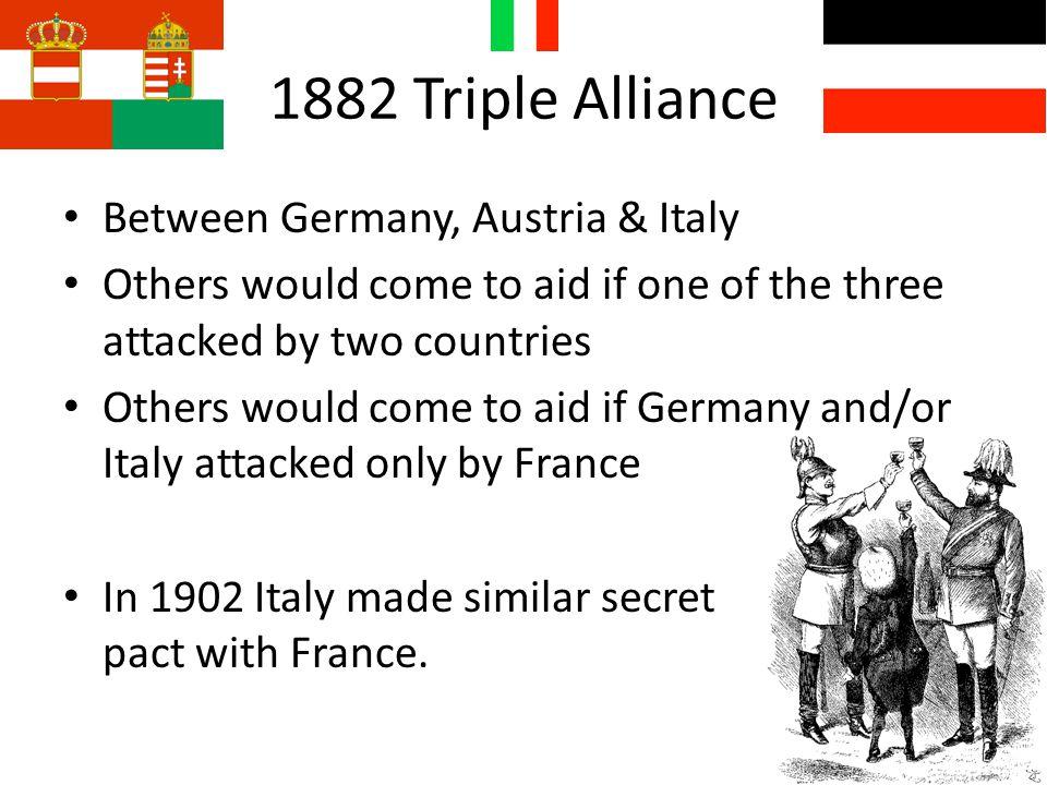 1882 Triple Alliance Between Germany, Austria & Italy