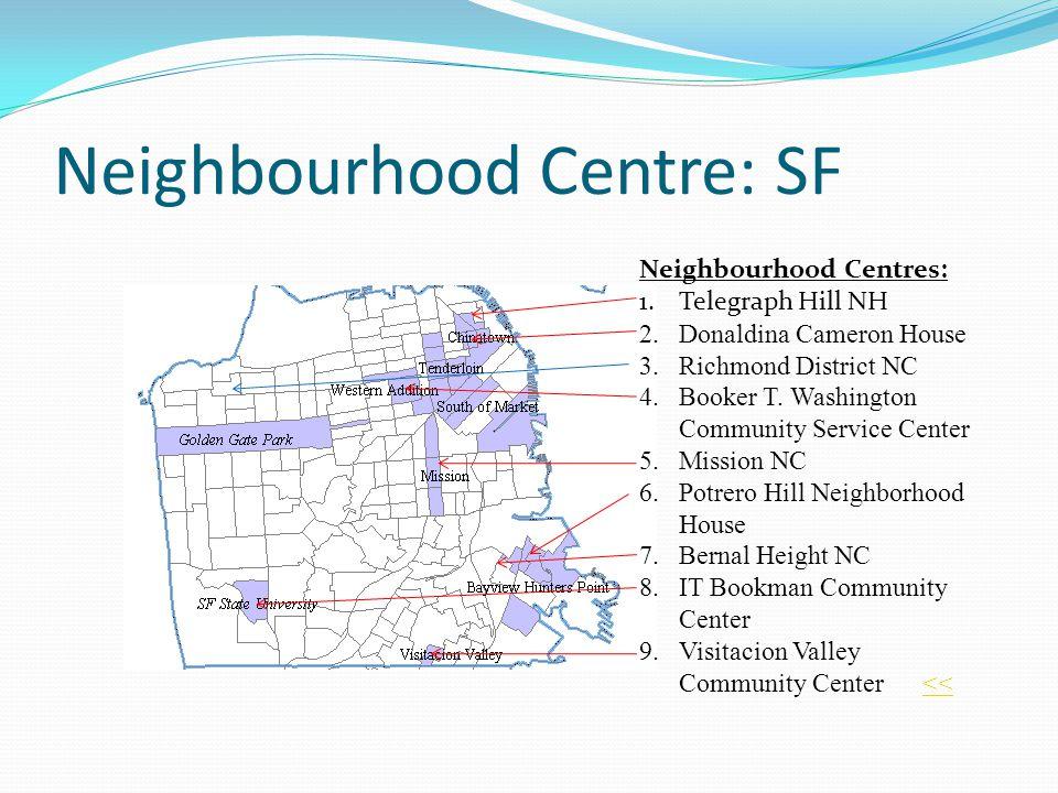 Neighbourhood Centre: SF