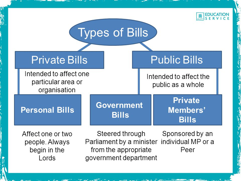 how to write a government bill