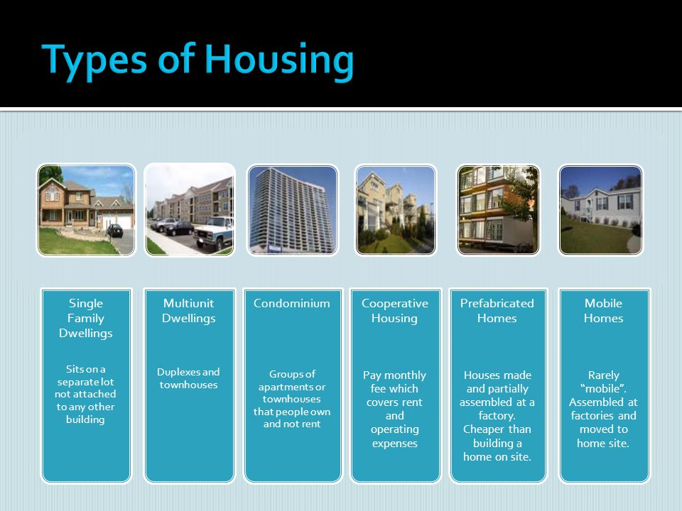 Types of Housing Single Family Dwellings Multiunit Dwellings