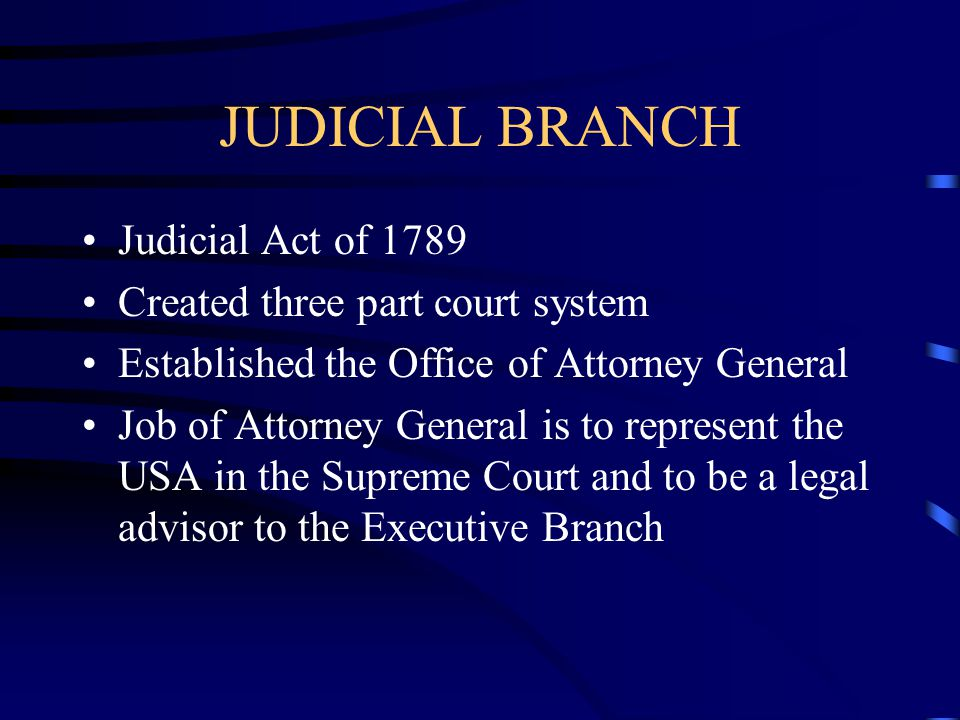 JUDICIAL BRANCH Judicial Act of 1789 Created three part court system
