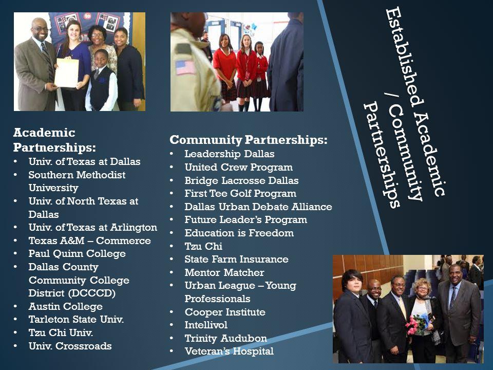 Established Academic / Community Partnerships