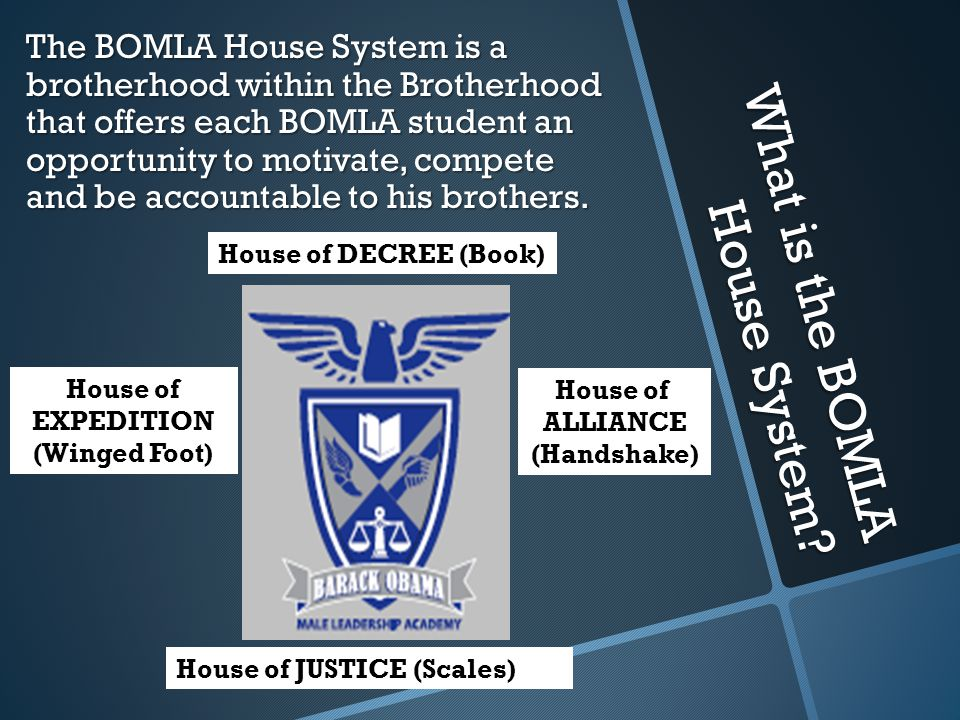 What is the BOMLA House System