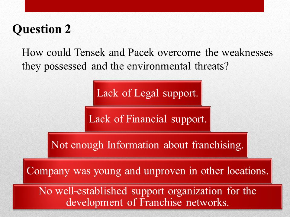 Question 2 How could Tensek and Pacek overcome the weaknesses they possessed and the environmental threats