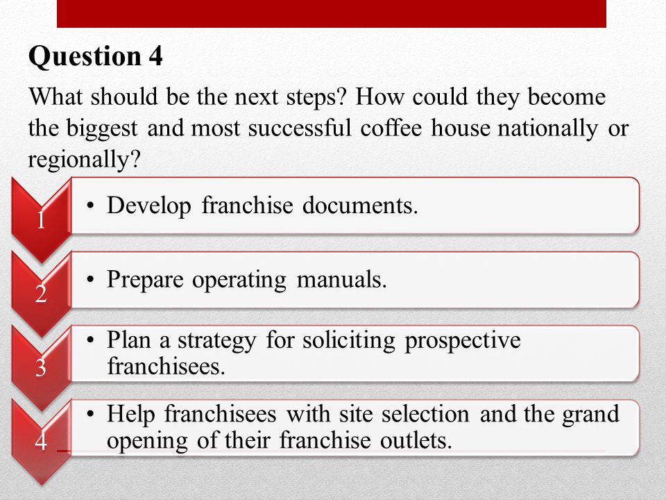 Question 4 Develop franchise documents. Prepare operating manuals.