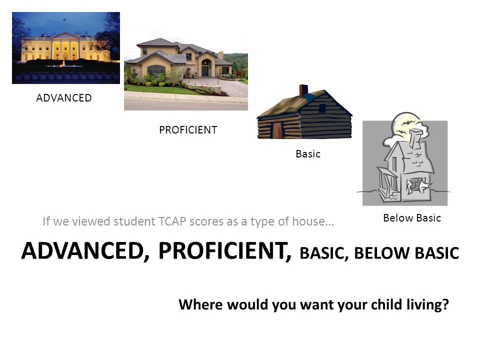Advanced, proficient, basic, below basic