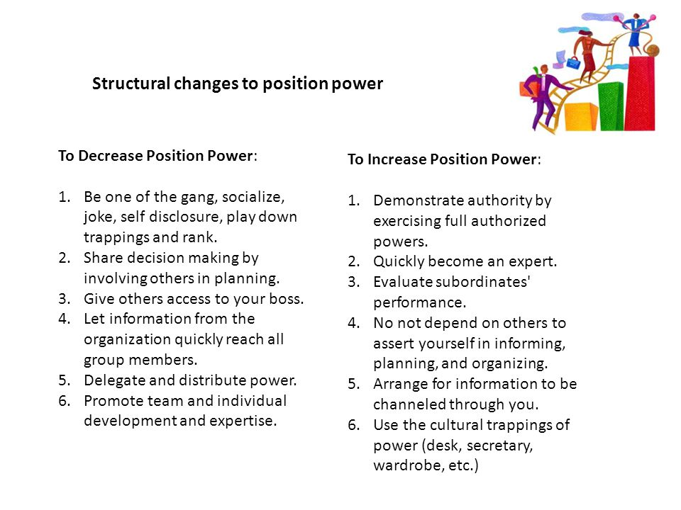 Structural changes to position power