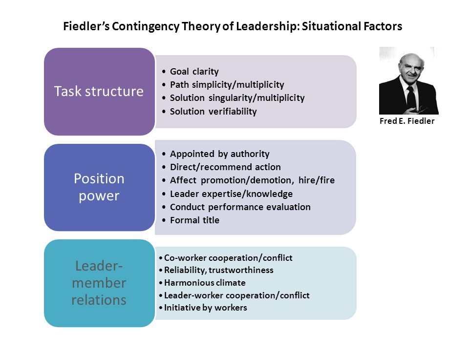 Fiedler's Contingency Theory of Leadership: Situational Factors