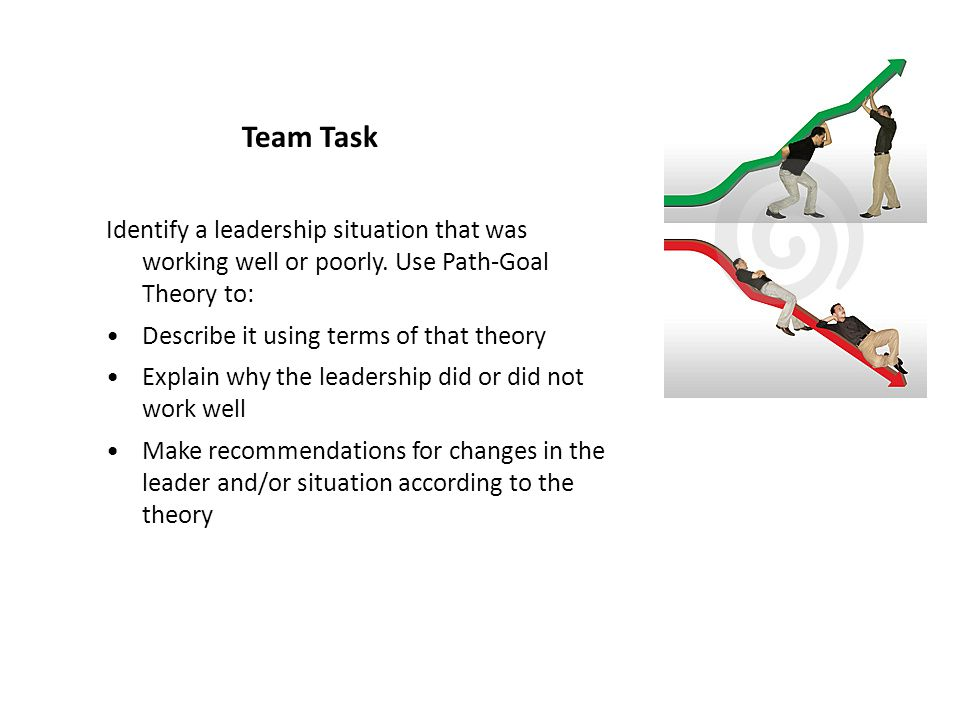 Team Task Identify a leadership situation that was working well or poorly. Use Path-Goal Theory to: