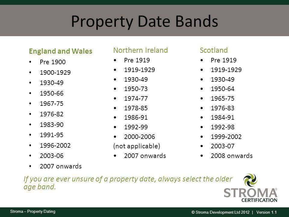 Property Date Bands England and Wales Northern Ireland Scotland