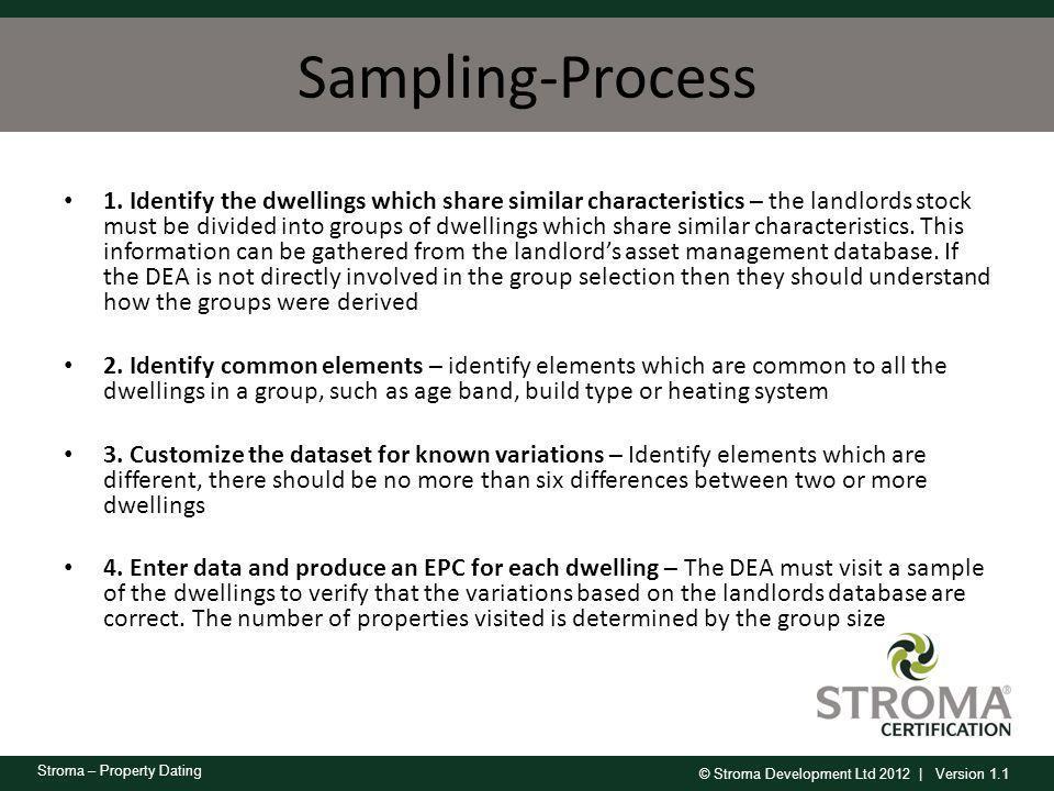 Sampling-Process