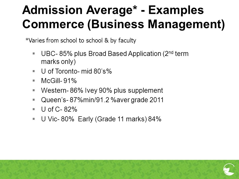 Admission Average. - Examples Commerce (Business Management)
