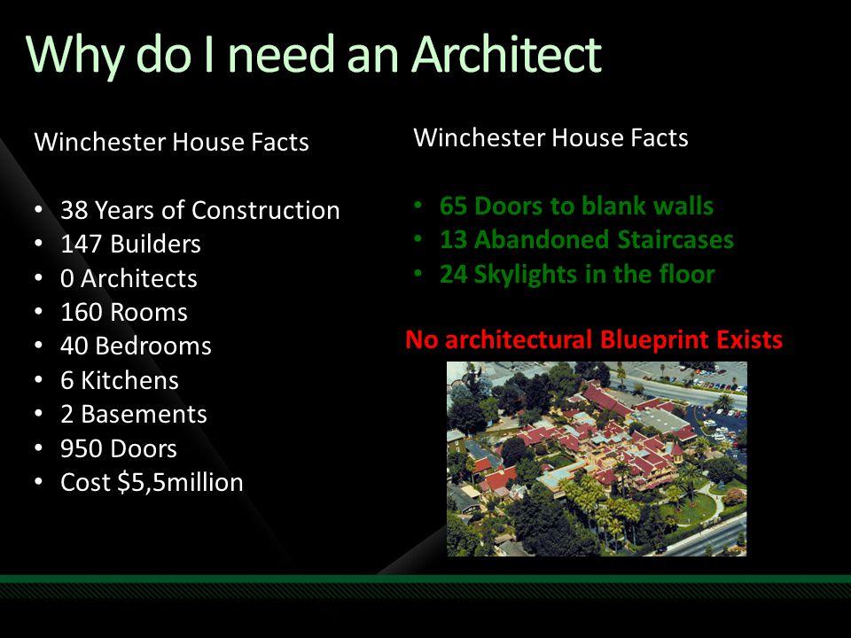 No architectural Blueprint Exists
