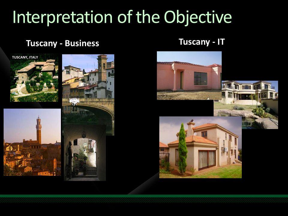 Interpretation of the Objective