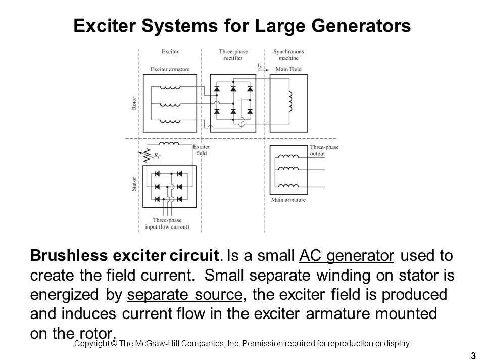 Exciter Systems for Large Generators