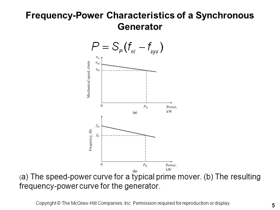 Frequency-Power Characteristics of a Synchronous Generator