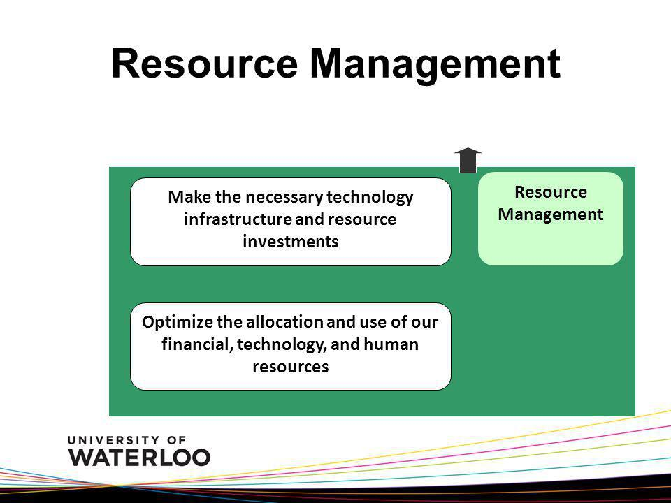 Make the necessary technology infrastructure and resource investments