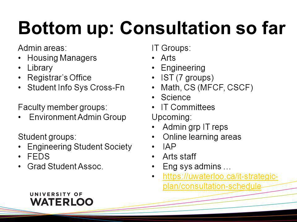 Bottom up: Consultation so far