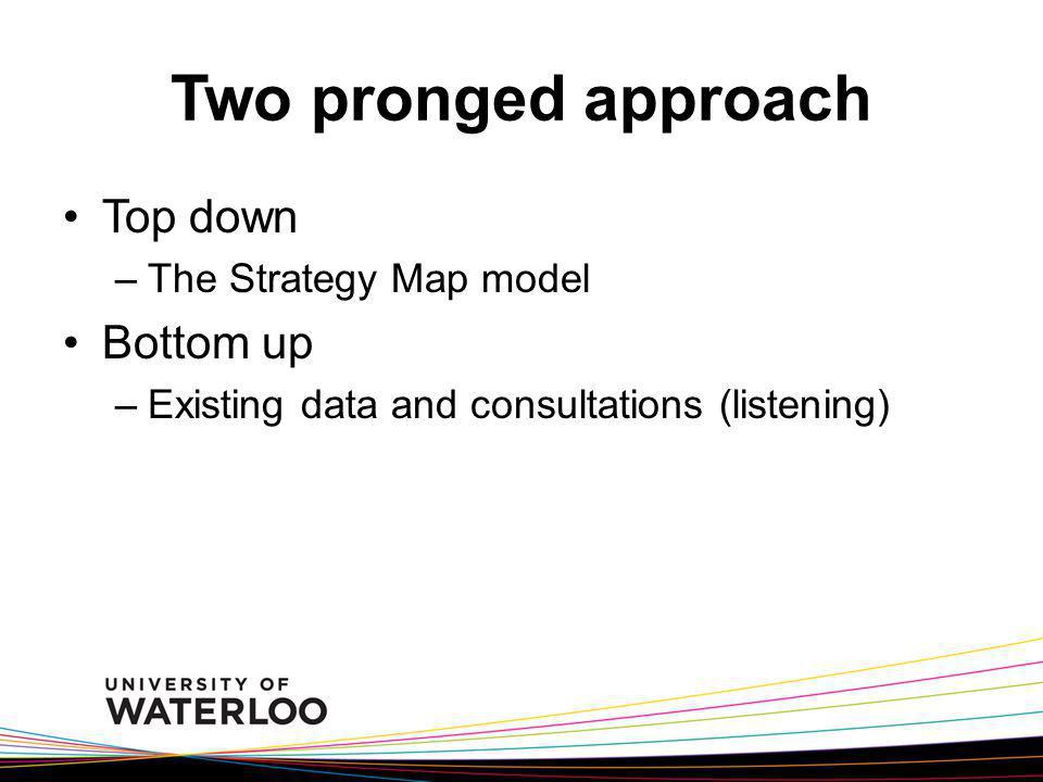 Two pronged approach Top down Bottom up The Strategy Map model