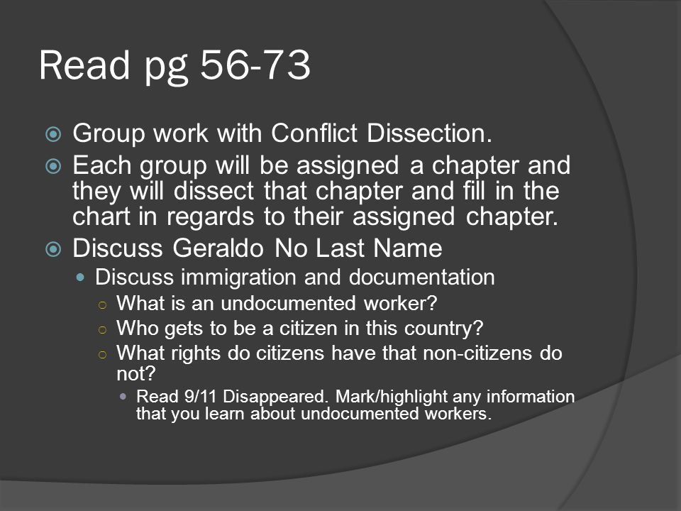 Read pg 56-73 Group work with Conflict Dissection.
