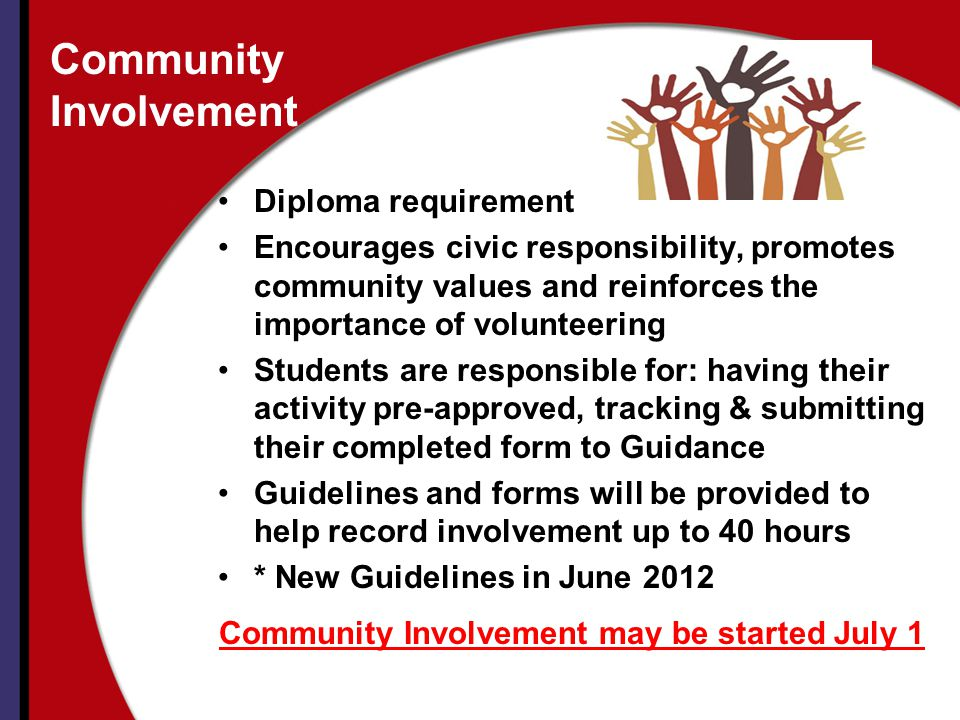 Community Involvement