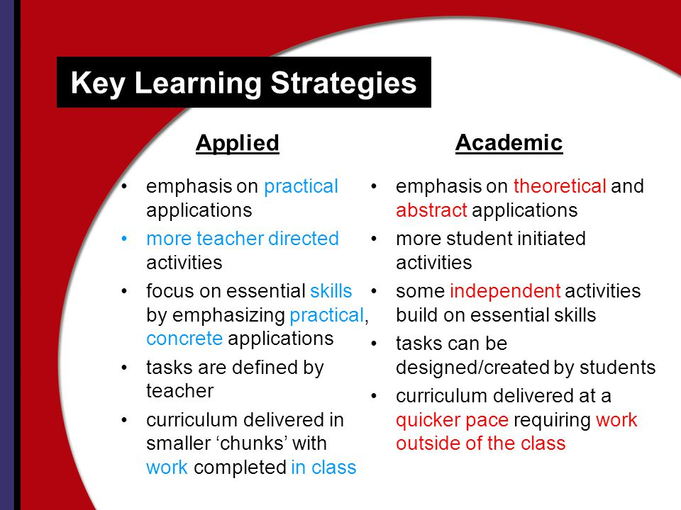 Key Learning Strategies