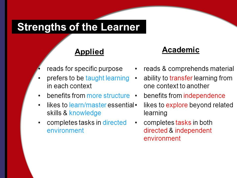 Strengths of the Learner