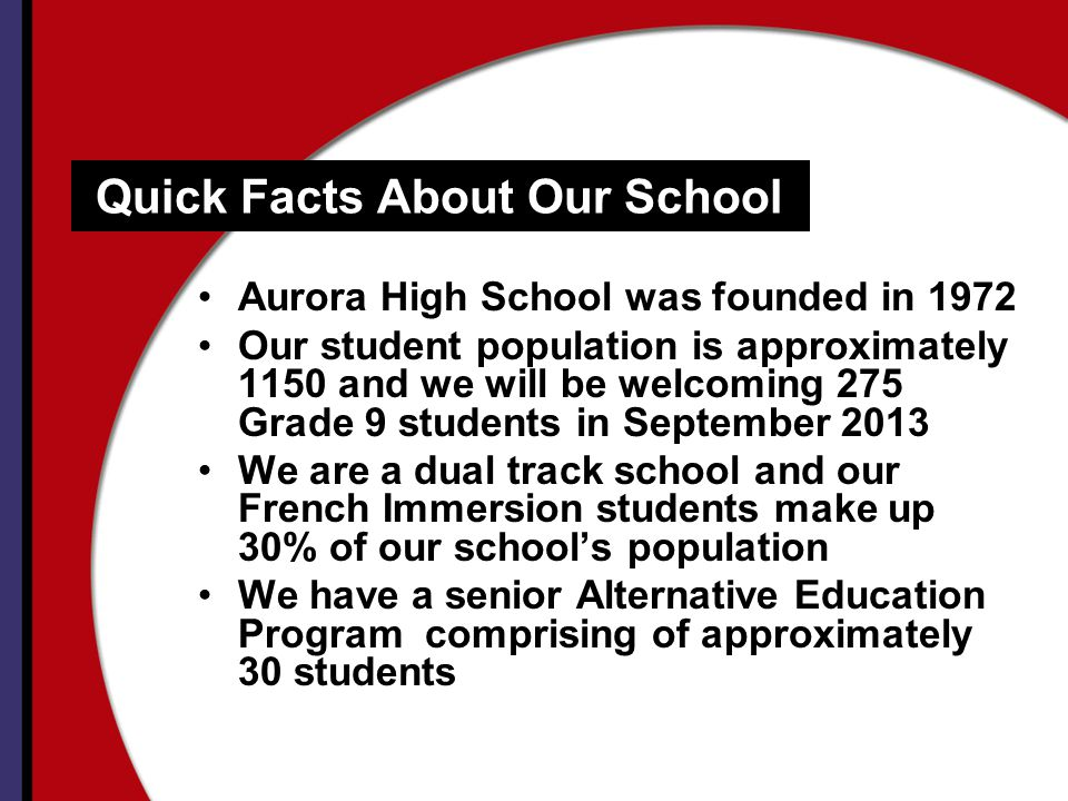 Quick Facts About Our School