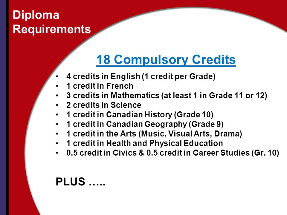 18 Compulsory Credits Diploma Requirements PLUS …..