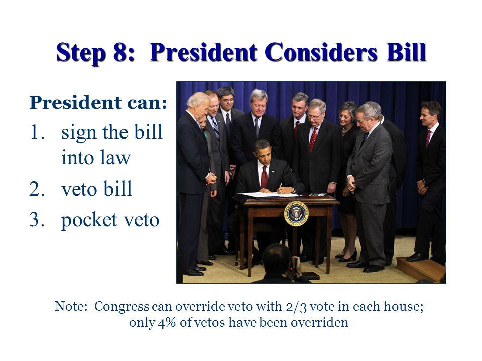 Step 8: President Considers Bill