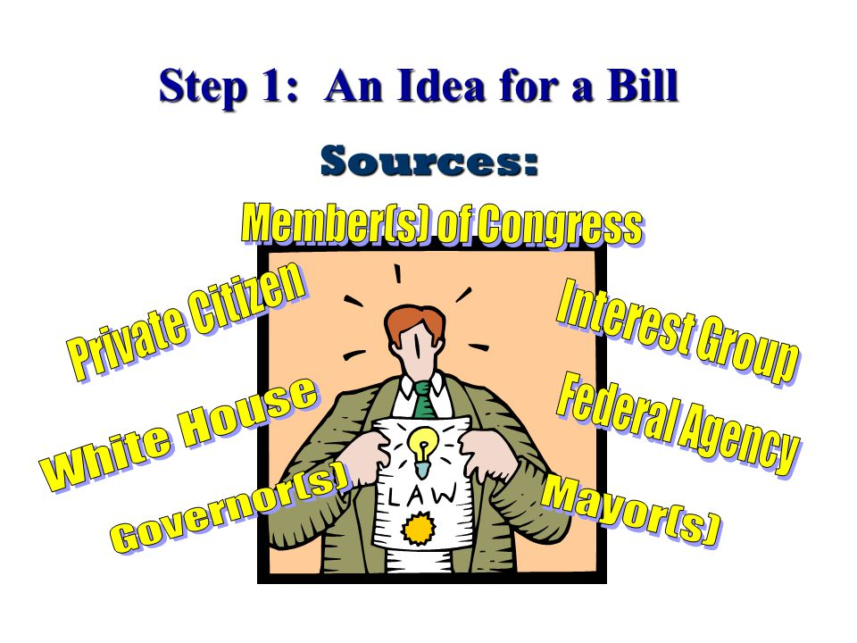 Step 1: An Idea for a Bill Sources: Member(s) of Congress