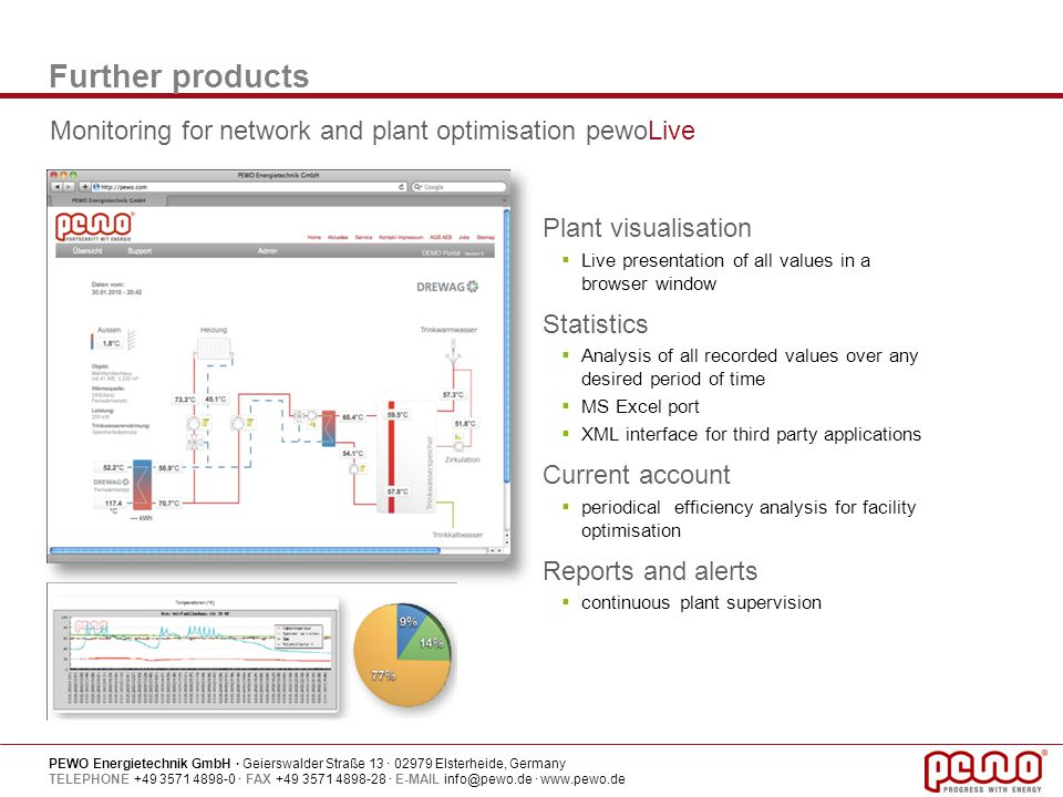 Further products Monitoring for network and plant optimisation pewoLive. Plant visualisation. Live presentation of all values in a browser window.