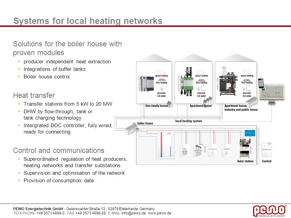 Systems for local heating networks