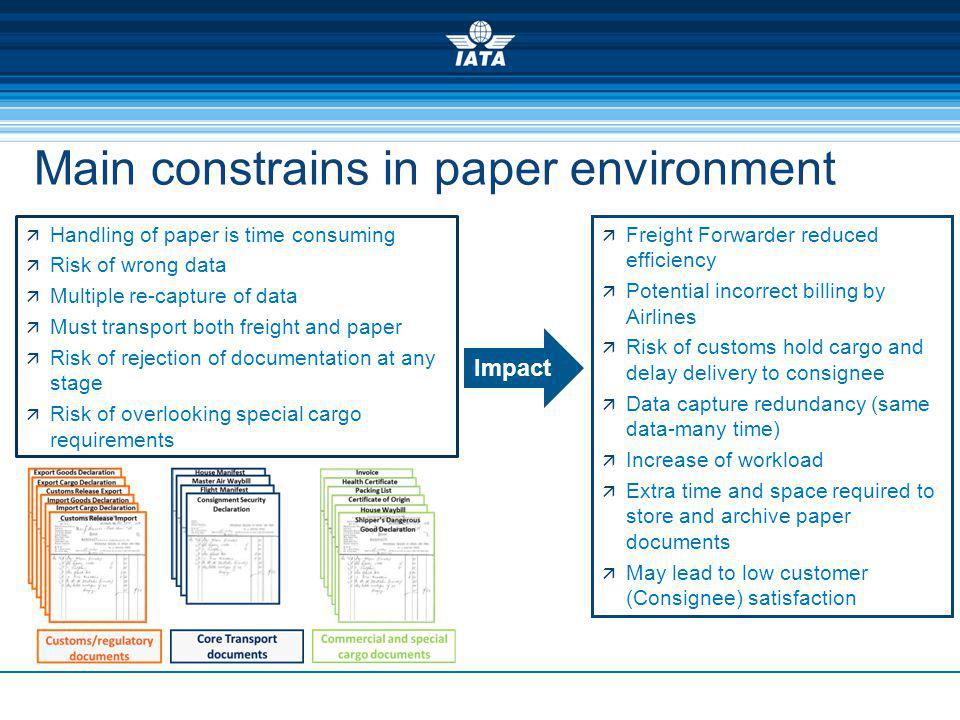 Main constrains in paper environment