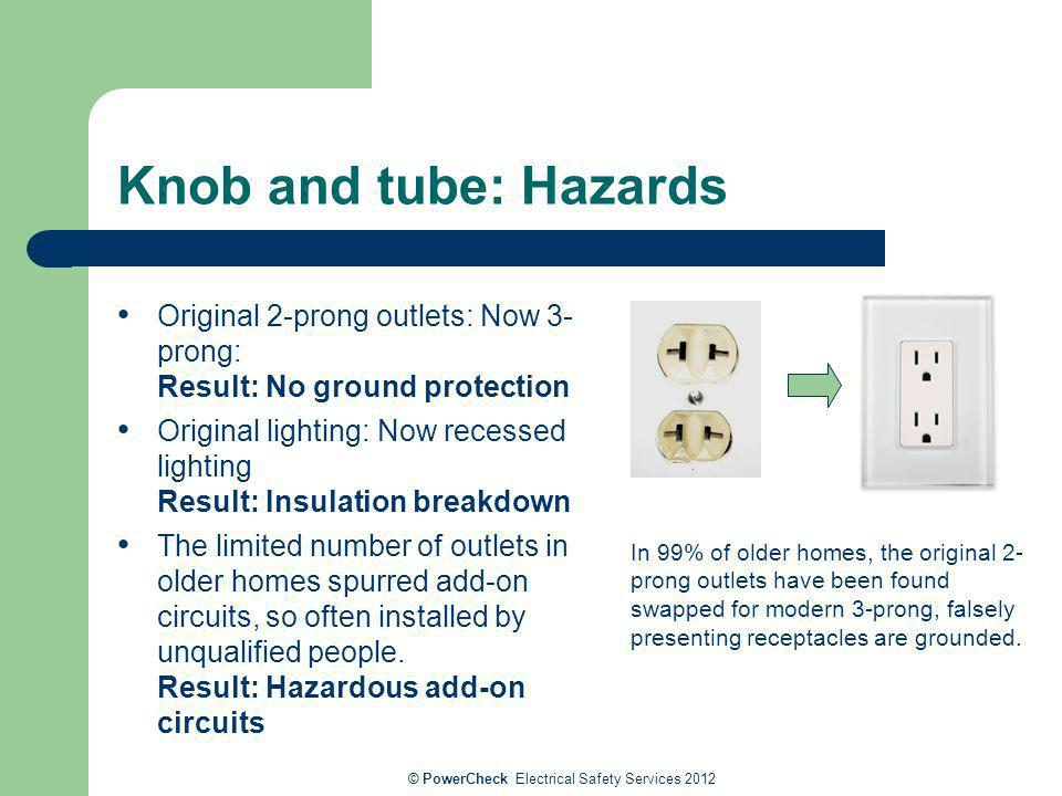 © PowerCheck Electrical Safety Services 2012