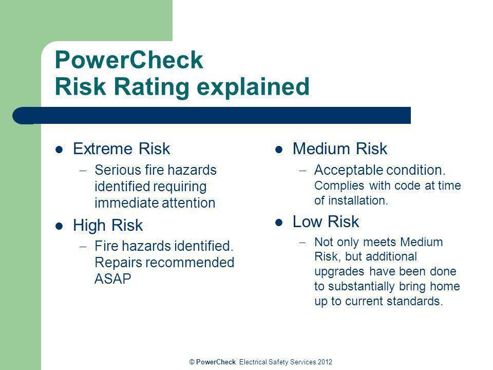 PowerCheck Risk Rating explained