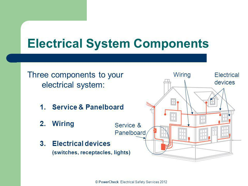 Electrical System Components