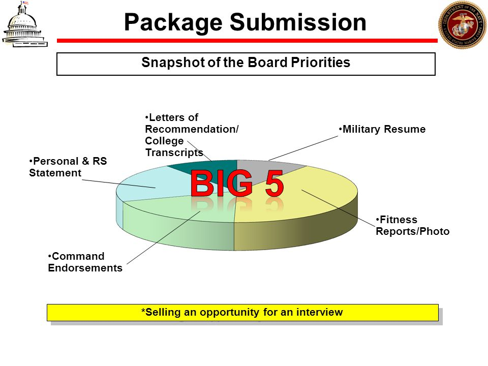 Big 5 Package Submission Snapshot of the Board Priorities