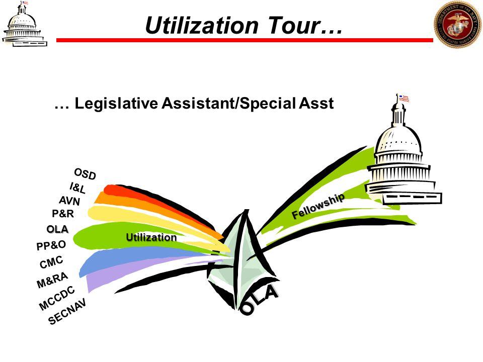 Utilization Tour… OLA … Legislative Assistant/Special Asst OSD I&L AVN