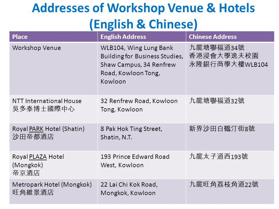 Addresses of Workshop Venue & Hotels (English & Chinese)