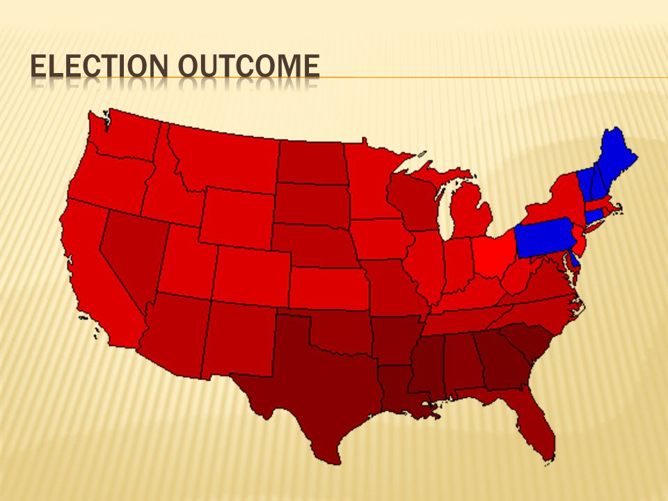 Election Outcome