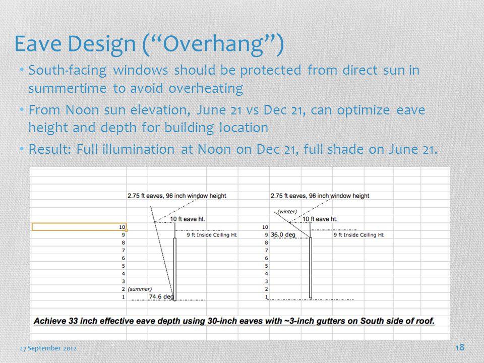 Eave Design ( Overhang )