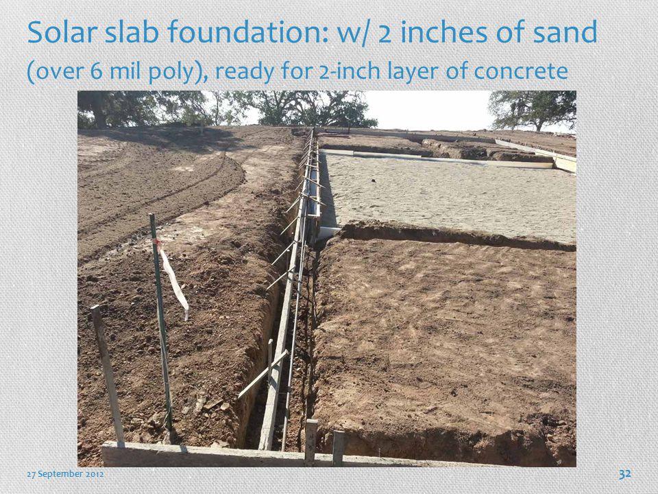 Solar slab foundation: w/ 2 inches of sand